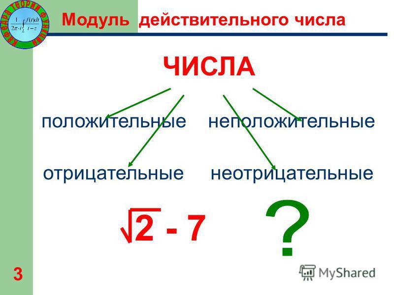 3 ЧИСЛА положительные неположительные отрицательные неотрицательные 2 - 7 Модуль действительного числа