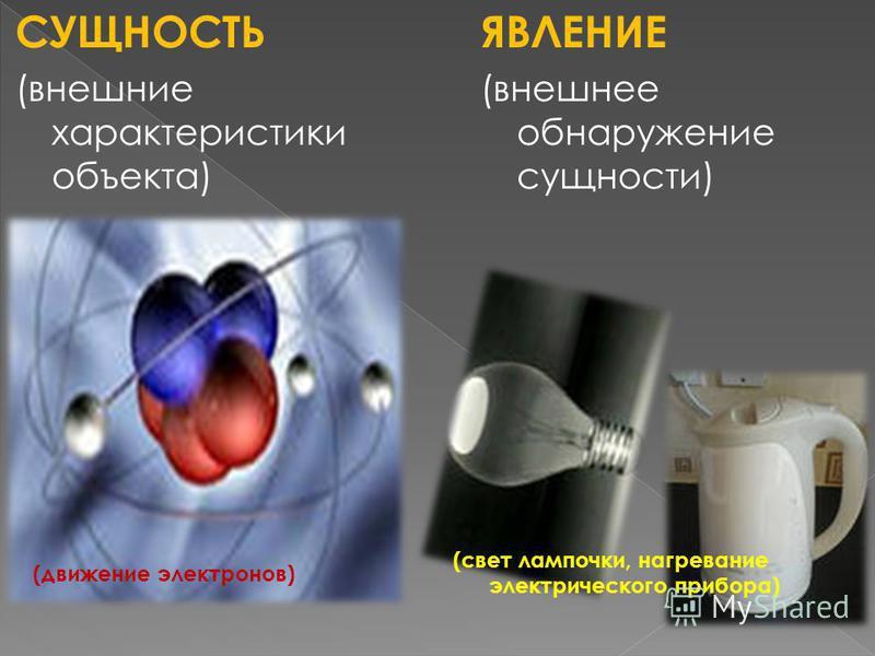 СУЩНОСТЬ (внешние характеристики объекта) ЯВЛЕНИЕ (внешнее обнаружение сущности) (движение электронов) (свет лампочки, нагревание электрического прибора)