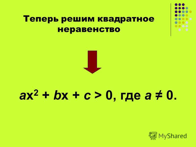 Теперь решим квадратное неравенство ах 2 + bх + с > 0, где а 0.