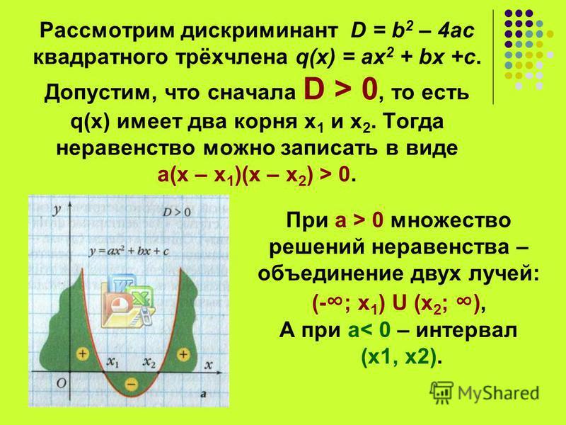 Рассмотрим дискриминант D = b 2 – 4ac квадратного трёхчлена q(x) = ax 2 + bx +c. Допустим, что сначала D > 0, то есть q(x) имеет два корня х 1 и х 2. Тогда неравенство можно записать в виде а(х – х 1 )(х – х 2 ) > 0. При а > 0 множество решений нерав