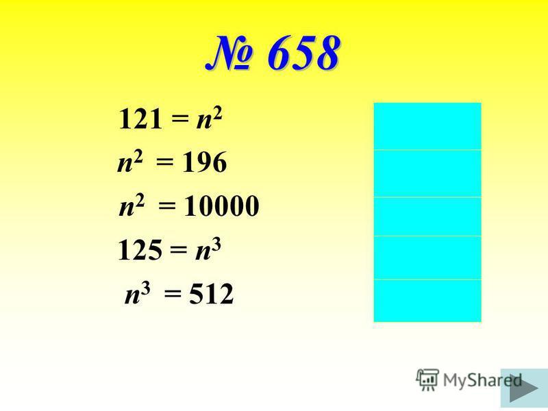 658 121 = п 2 п = 11 п 2 = 196 п = 14 п 2 = 10000 п = 100 125 = п 3 п = 5 п 3 = 512 п = 8