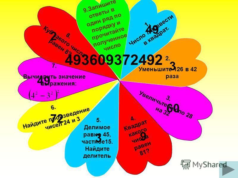 4. Квадрат какого числа равен 81? 3. Увеличьте число 28 на 32 8. Куб какого числа равен 8?. 1. Число 7 возвести в квадрат. 2. Уменьшите 126 в 42 раза 5. Делимое равно 45, частное 15. Найдите делитель 6. Найдите произведение чисел 24 и 3 7. Вычислить
