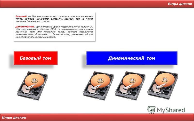 Виды дисков Базовый. На базовом диске может храниться один или несколько томов, которые называются базовыми. Базовый том не может занимать более одного диска. Динамический. Динамические диски поддерживаются только ОС Windows, начиная с Windows 2000.
