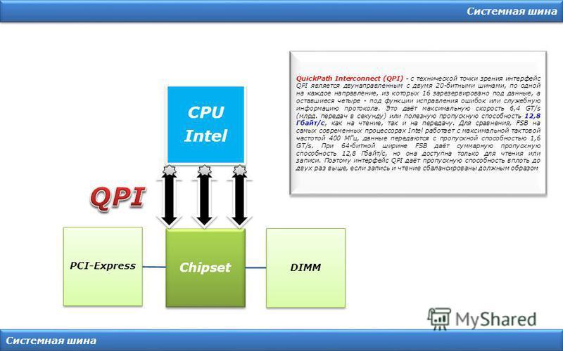 Системная шина Chipset CPU Intel DIMM PCI-Express QuickPath Interconnect (QPI) - c технической точки зрения интерфейс QPI является двунаправленным с двумя 20-битными шинами, по одной на каждое направление, из которых 16 зарезервировано под данные, а