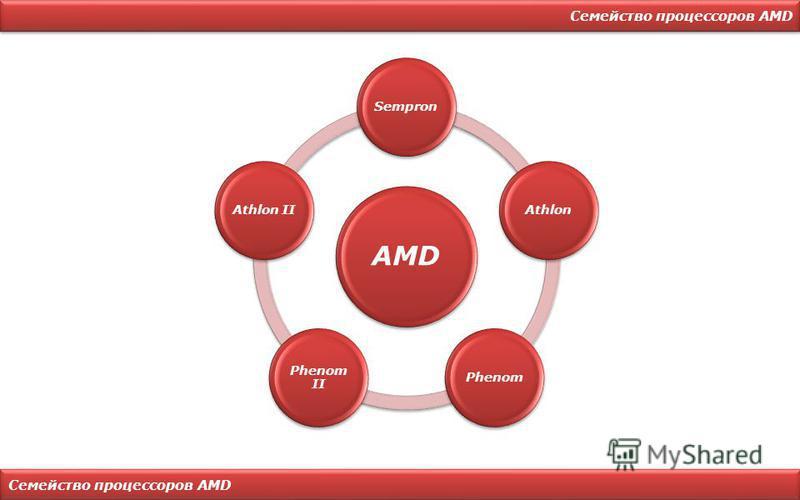 Семейство процессоров AMD AMD SempronAthlonPhenom Phenom II Athlon II