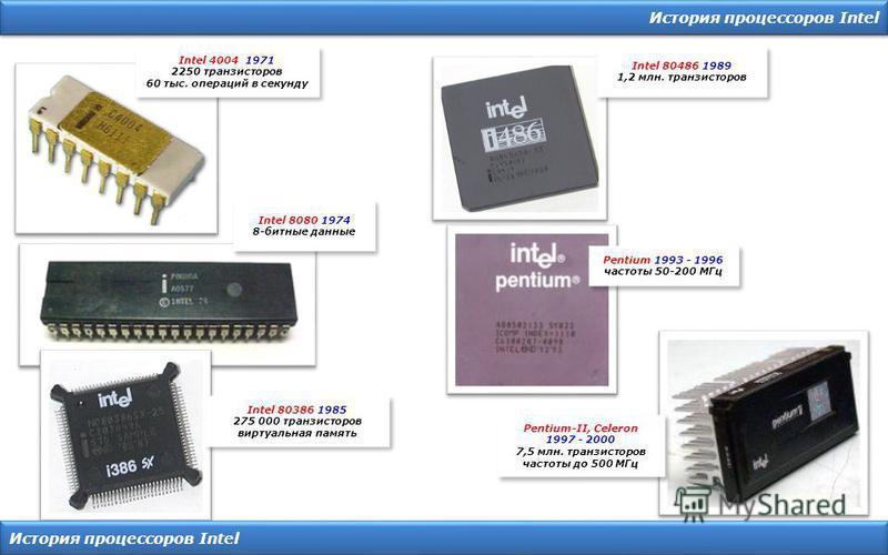 История процессоров Intel Intel 4004 1971 2250 транзисторов 60 тыс. операций в секунду Intel 4004 1971 2250 транзисторов 60 тыс. операций в секунду Intel 8080 1974 8-битные данные Intel 8080 1974 8-битные данные Intel 80386 1985 275 000 транзисторов