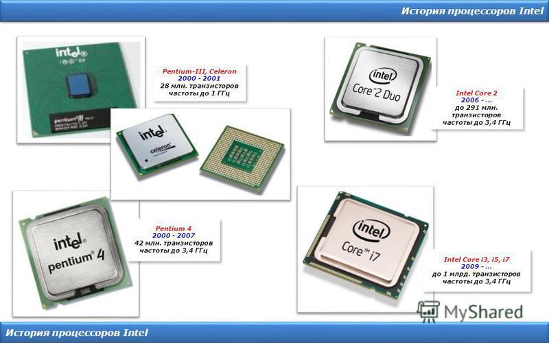 История процессоров Intel Pentium-III, Celeron 2000 - 2001 28 млн. транзисторов частоты до 1 ГГц Pentium-III, Celeron 2000 - 2001 28 млн. транзисторов частоты до 1 ГГц Pentium 4 2000 - 2007 42 млн. транзисторов частоты до 3,4 ГГц Pentium 4 2000 - 200