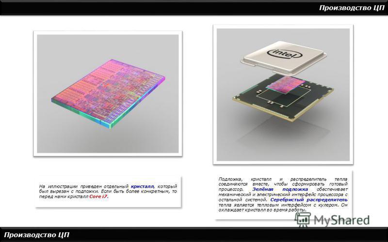 Производство ЦП На иллюстрации приведен отдельный кристалл, который был вырезан с подложки. Если быть более конкретным, то перед нами кристалл Core i7. Подложка, кристалл и распределитель тепла соединяются вместе, чтобы сформировать готовый процессор