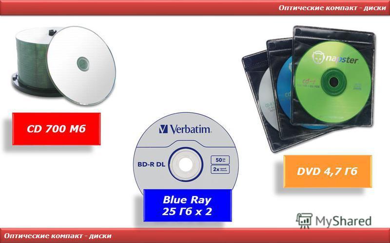 Оптические компакт - диски Blue Ray 25 Гб х 2 Blue Ray 25 Гб х 2 CD 700 Мб DVD 4,7 Гб