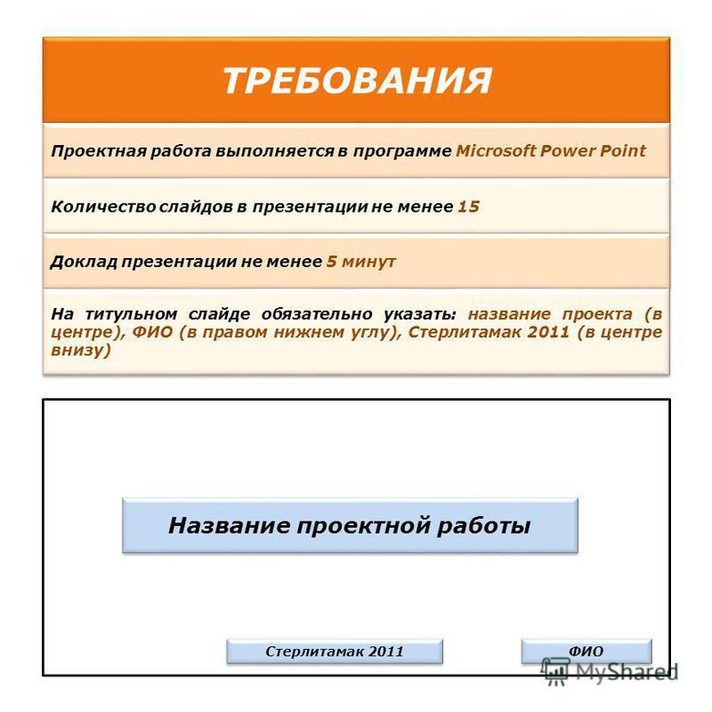 ТРЕБОВАНИЯ Проектная работа выполняется в программе Microsoft Power Point Количество слайдов в презентации не менее 15 Доклад презентации не менее 5 минут На титульном слайде обязательно указать: название проекта (в центре), ФИО (в правом нижнем углу