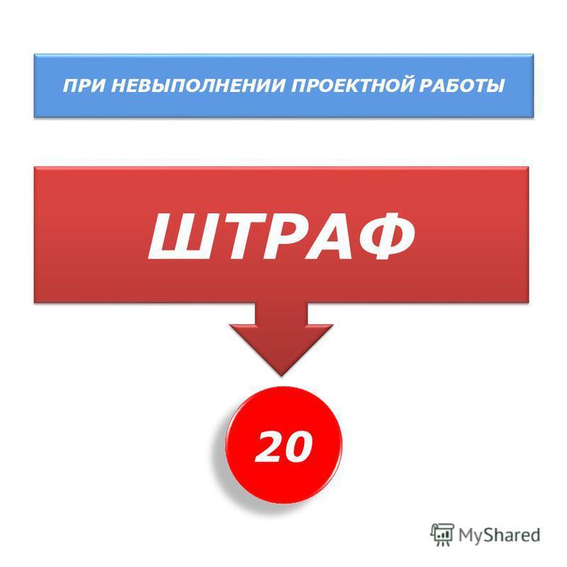 ПРИ НЕВЫПОЛНЕНИИ ПРОЕКТНОЙ РАБОТЫ ШТРАФ 20