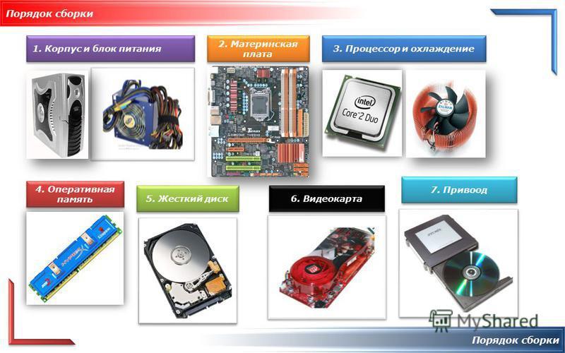 Порядок сборки 1. Корпус и блок питания 2. Материнская плата 3. Процессор и охлаждение 4. Оперативная память 5. Жесткий диск 6. Видеокарта 7. Привоод