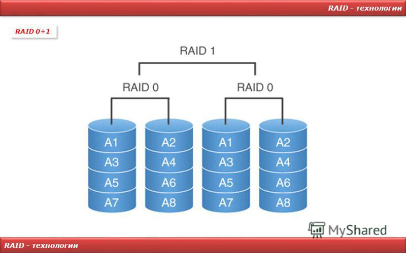 RAID - технологии RAID 0+1
