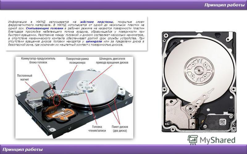 Принцип работы Информация в НЖМД записывается на жёсткие пластины, покрытые слоем ферромагнийтного материала. В НЖМД используется от одной до нескольких пластин на одной оси. Считывающие головки в рабочем режиме не касаются поверхности пластин благод