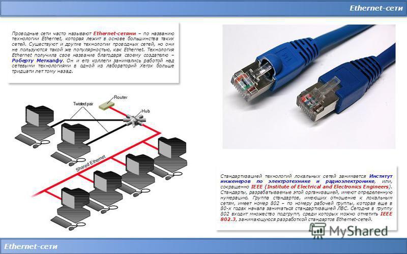 Ethernet-сети Проводные сети часто называют Ethernet-сетями – по названию технологии Ethernet, которая лежит в основе большинства таких сетей. Существуют и другие технологии проводных сетей, но они не пользуются такой же популярностью, как Ethernet.