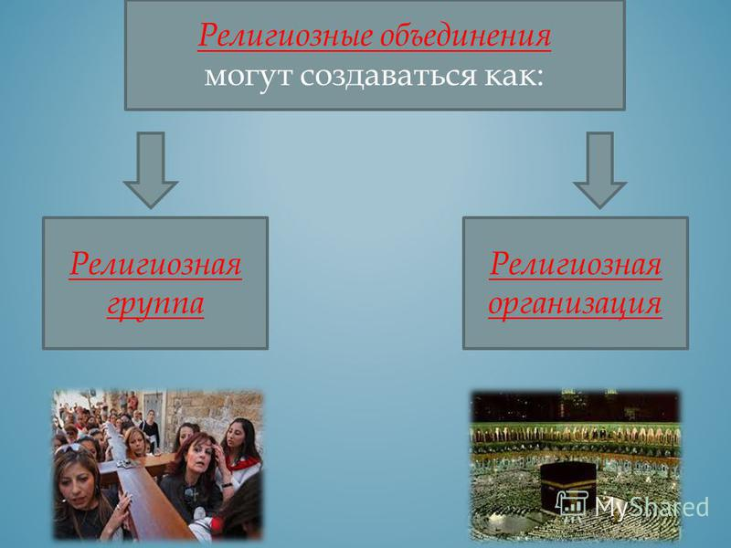 Религиозное объединение добровольное объединение граждан РФ, иных лиц, постоянно и на законных основаниях проживающих на территории РФ, образованное в целях совместного исповедания и распространения веры и обладающее соответствующими этой цели призна