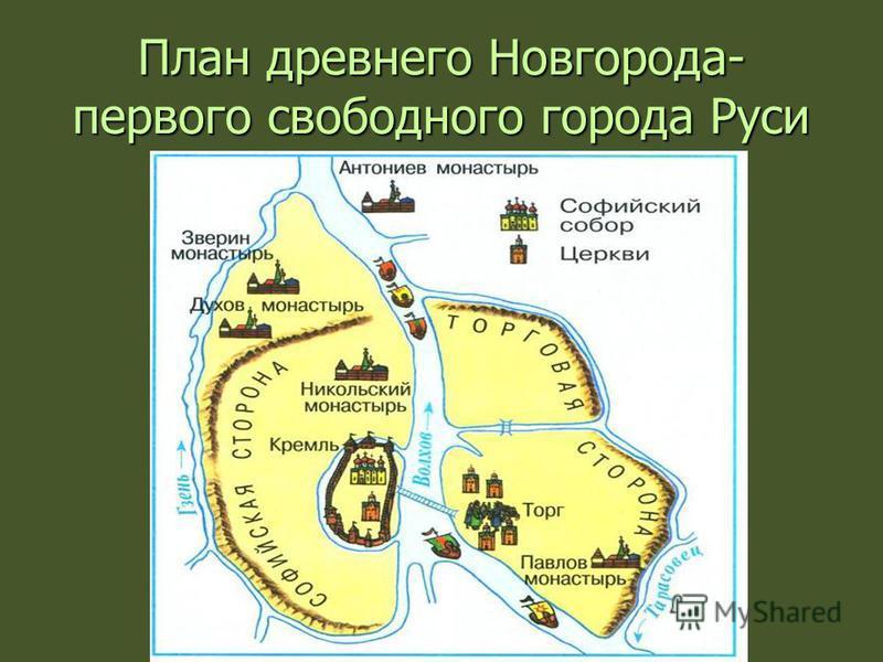 План древнего Новгорода- первого свободного города Руси