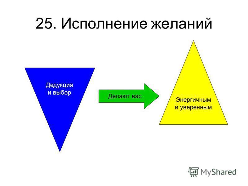 25. Исполнение желаний Делают вас Дедукция и выбор Энергичным и уверенным