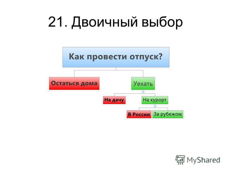 21. Двоичный выбор