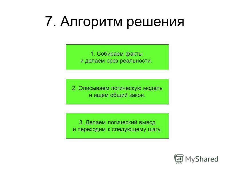 7. Алгоритм решения 1. Собираем факты и делаем срез реальности. 2. Описываем логическую модель и ищем общий закон. 3. Делаем логический вывод и переходим к следующему шагу.