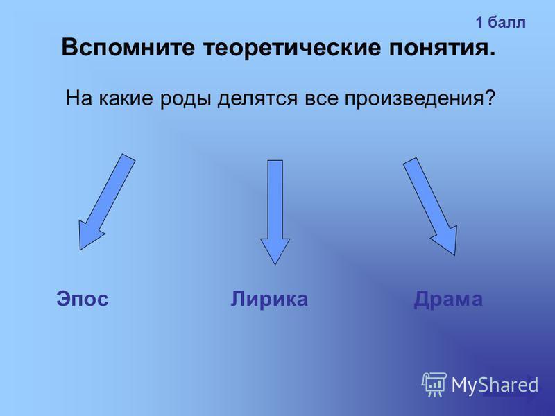 В каких произведениях встречается это? Урок математики, уколы, двенадцать подвигов Геракла Ф.Искандер «Тринадцатый подвиг Геракла». 2 балла