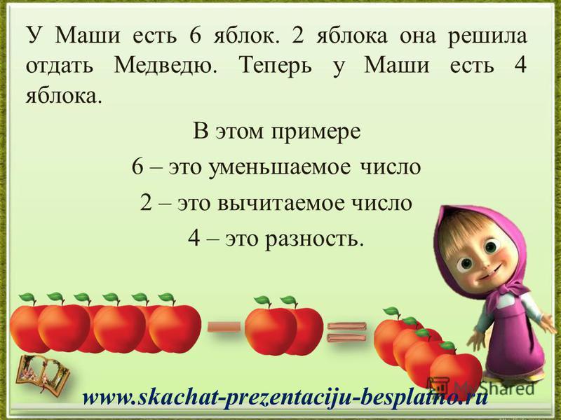 У Маши есть 6 яблок. 2 яблока она решила отдать Медведю. Теперь у Маши есть 4 яблока. В этом примере 6 – это уменьшаемое число 2 – это вычитаемое число 4 – это разность. www.skachat-prezentaciju-besplatno.ru