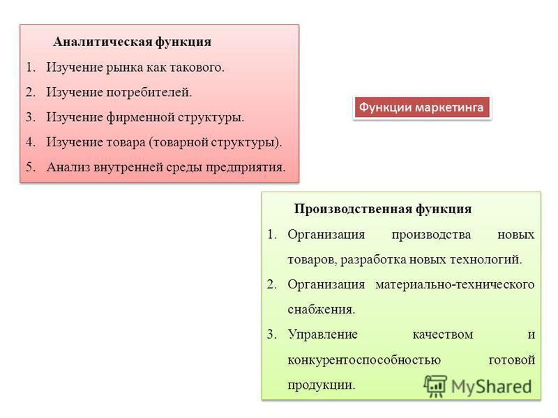 Аналитическая функция 1. Изучение рынка как такового. 2. Изучение потребителей. 3. Изучение фирменной структуры. 4. Изучение товара (товарной структуры). 5. Анализ внутренней среды предприятия. Аналитическая функция 1. Изучение рынка как такового. 2.