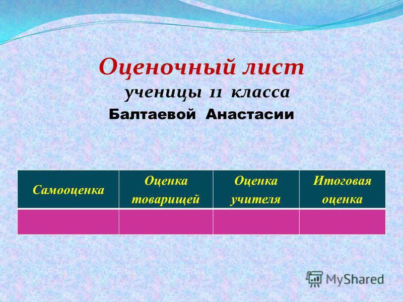 Оценочный лист ученицы 11 класса Балтаевой Анастасии Самооценка Оценка товарищей Оценка учителя Итоговая оценка