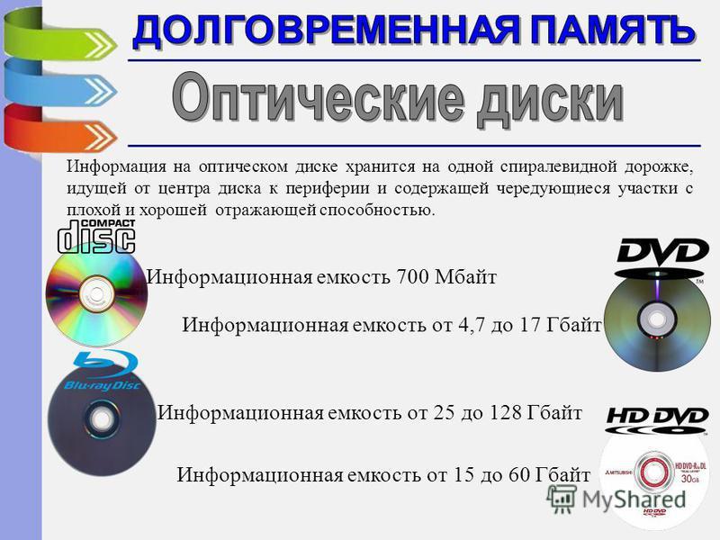 Информация на оптическом диске хранится на одной спиралевидной дорожке, идущей от центра диска к периферии и содержащей чередующиеся участки с плохой и хорошей отражающей способностью. Информационная емкость от 4,7 до 17 Гбайт Информационная емкость