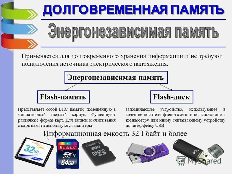 Применяется для долговременного хранения информации и не требуют подключения источника электрического напряжения. Энергонезависимая память запоминающее устройство, использующее в качестве носителя флеш-память и подключаемое к компьютеру или иному счи