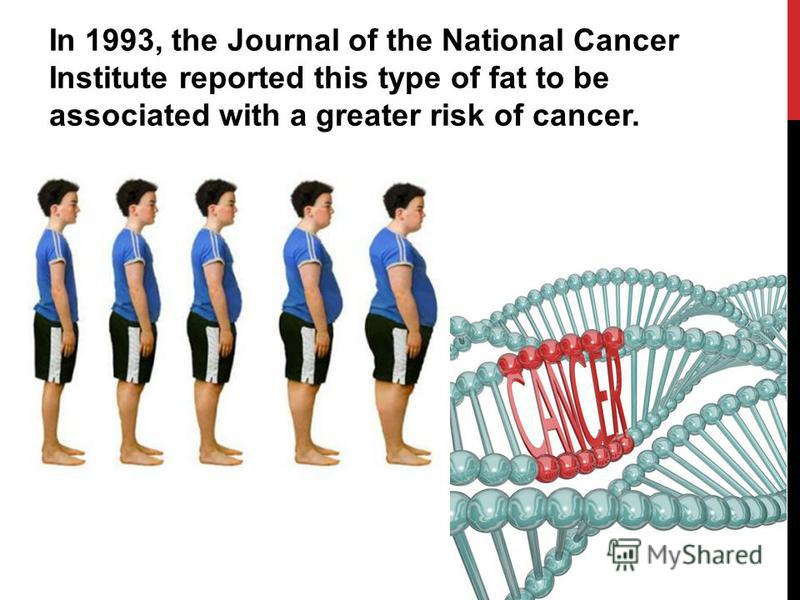 In 1993, the Journal of the National Cancer Institute reported this type of fat to be associated with a greater risk of cancer.