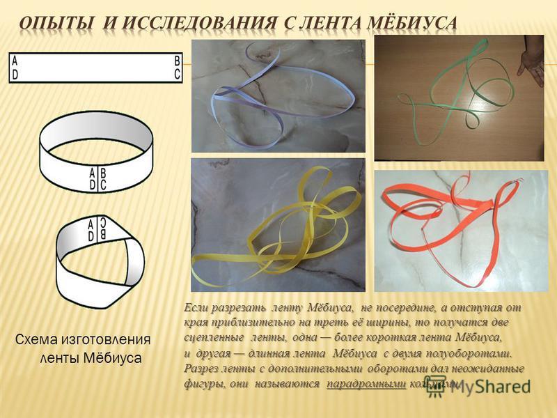 Схема изготовления ленты Мёбиуса Если разрезать ленту Мёбиуса, не посередине, а отступая от края приблизительно на треть её ширины, то получатся две сцепленные ленты, одна более короткая лента Мёбиуса, и другая длинная лента Мёбиуса с двумя полуоборо
