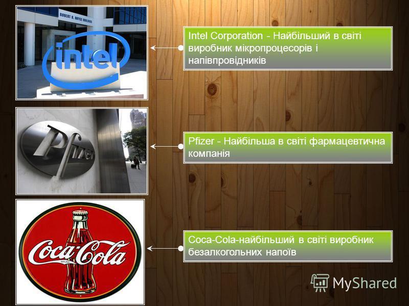 Intel Corporation - Найбільший в світі виробник мікропроцесорів і напівпровідників Pfizer - Найбільша в світі фармацевтична компанія Coca-Cola-найбільший в світі виробник безалкогольних напоїв