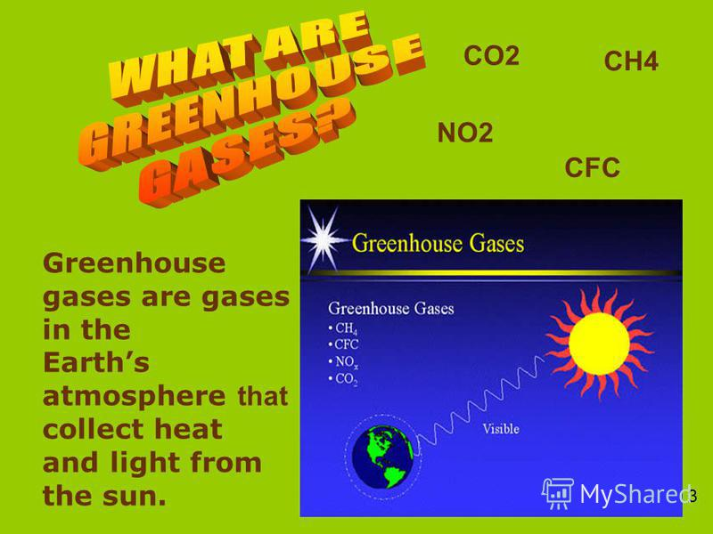 Greenhouse gases are gases in the Earths atmosphere that collect heat and light from the sun. 3 СO2 CH4 NO2 CFC