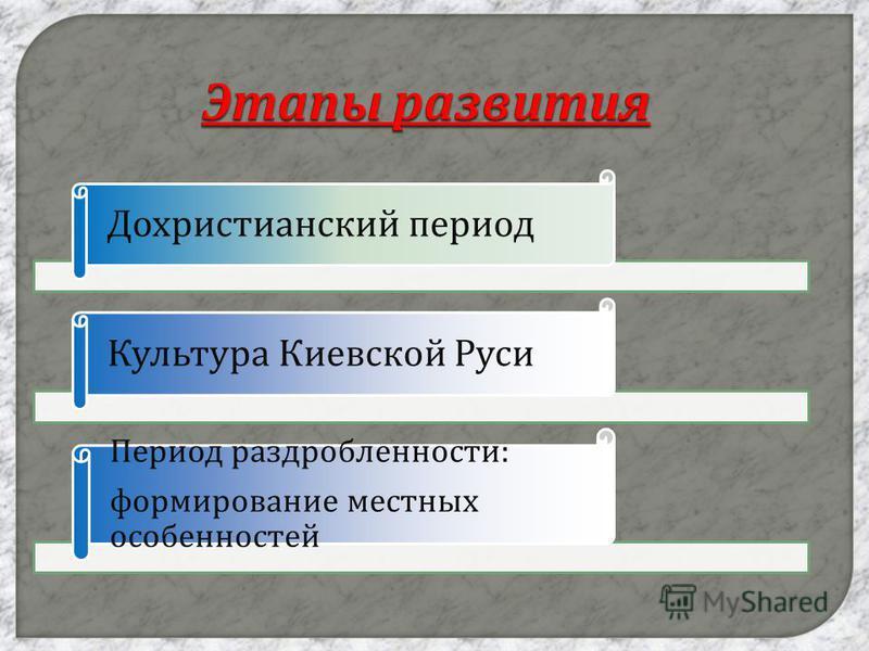Этапы развития Дохристианский период Культура Киевской Руси Период раздробленности : формирование местных особенностей