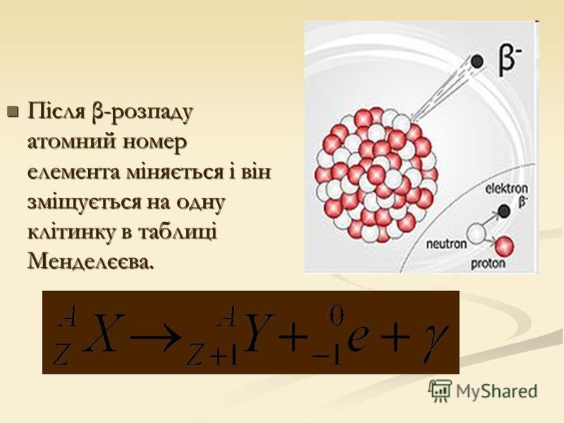 Після β-розпаду атомний номер елемента міняється і він зміщується на одну клітинку в таблиці Менделєєва. Після β-розпаду атомний номер елемента міняється і він зміщується на одну клітинку в таблиці Менделєєва.