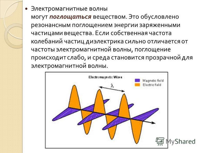 Электромагнитные волны могут поглощаться веществом. Это обусловлено резонансным поглощением энергии заряженными частицами вещества. Если собственная частота колебаний частиц диэлектрика сильно отличается от частоты электромагнитной волны, поглощение
