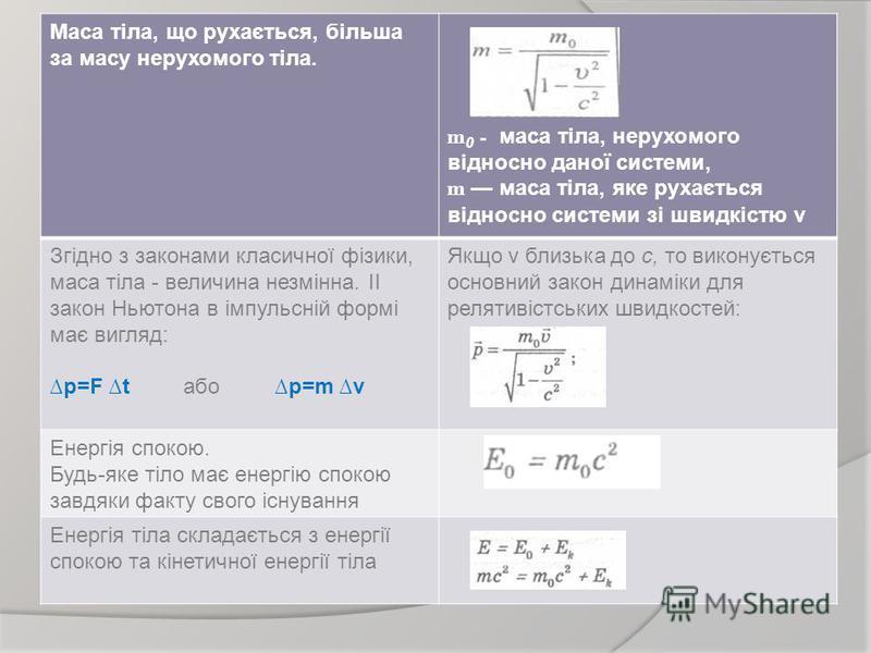 Маса тіла, що рухається, більша за масу нерухомого тіла. m 0 - маса тіла, нерухомого відносно даної системи, m маса тіла, яке рухається відносно системи зі швидкістю v Згідно з законами класичної фізики, маса тіла - величина незмінна. II закон Ньютон