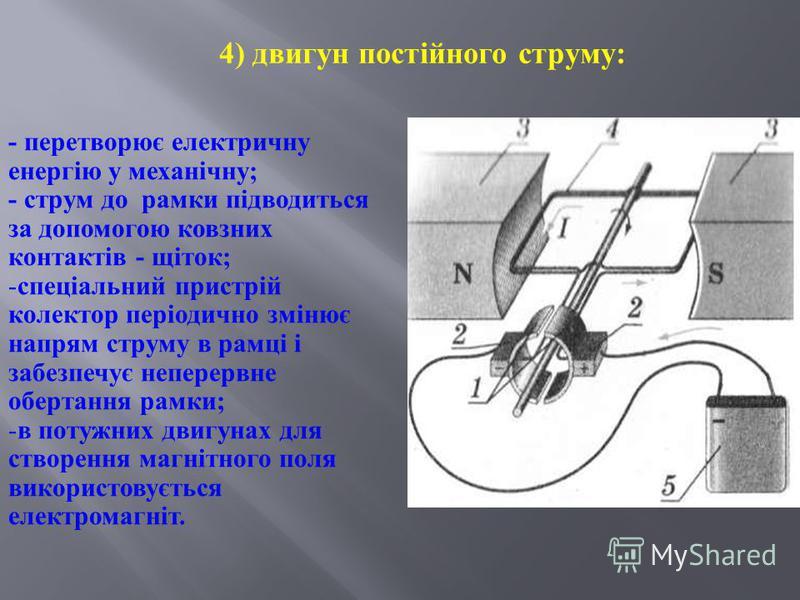 4) двигун постійного струму : - перетворює електричну енергію у механічну ; - струм до рамки підводиться за допомогою ковзних контактів - щіток ; -спеціальний пристрій колектор періодично змінює напрям струму в рамці і забезпечує неперервне обертання