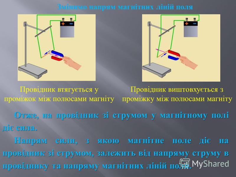 Змінимо напрям магнітних ліній поля Провідник втягується у проміжок між полюсами магніту Провідник виштовхується з проміжку між полюсами магніту Отже, на провідник зі струмом у магнітному полі діє сила. Напрям сили, з якою магнітне поле діє на провід
