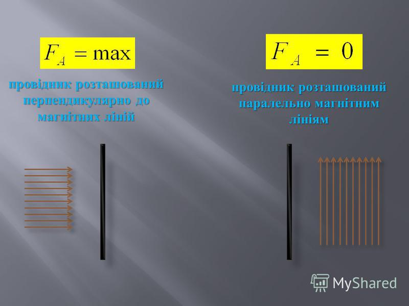 провідник розташований перпендикулярно до магнітних ліній провідник розташований паралельно магнітним лініям