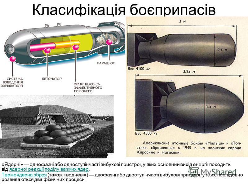 Класифікація боєприпасів «Ядерні» однофазні або одноступінчасті вибухові пристрої, у яких основний вихід енергії походить від ядерної реакції поділу важких ядер.ядерної реакціїподілу важких ядер Термоядерна зброя (також «водневі») двофазні або двосту