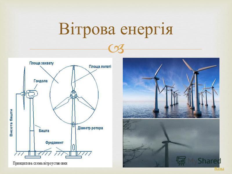 Вітрова енергія Назад