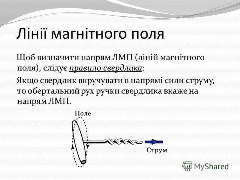 Лінії магнітного поля Щоб визначити напрям ЛМП (ліній магнітного поля), слідує правило свердлика: Якщо свердлик вкручувати в напрямі сили струму, то обертальний рух ручки свердлика вкаже на напрям ЛМП.
