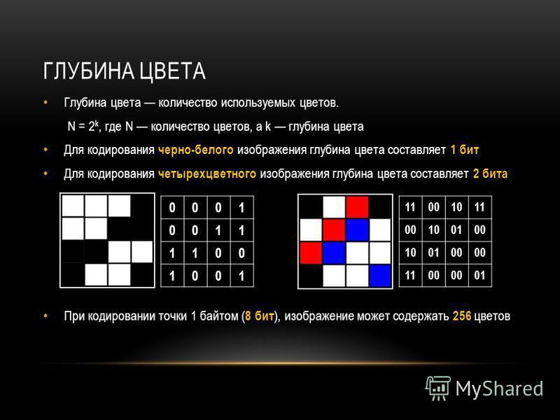 ГЛУБИНА ЦВЕТА Глубина цвета количество используемых цветов. N = 2 k, где N количество цветов, а k глубина цвета Для кодирования черно-белого изображения глубина цвета составляет 1 бит Для кодирования четырехцветного изображения глубина цвета составля