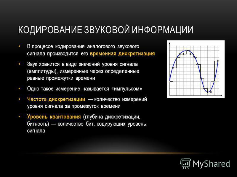 КОДИРОВАНИЕ ЗВУКОВОЙ ИНФОРМАЦИИ В процессе кодирования аналогового звукового сигнала производится его временная дискретизация Звук хранится в виде значений уровня сигнала (амплитуды), измеренные через определенные равные промежутки времени Одно такое
