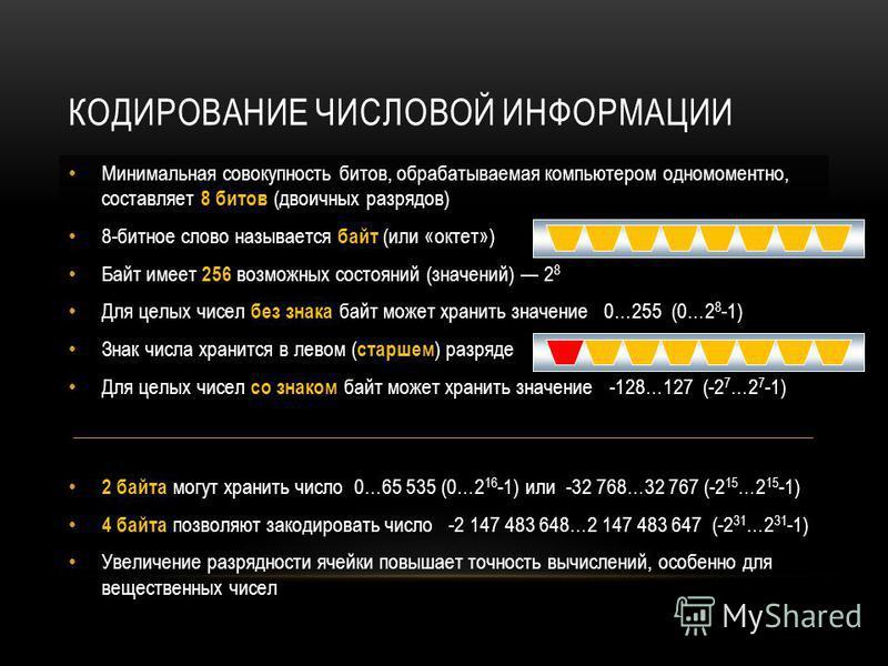 КОДИРОВАНИЕ ЧИСЛОВОЙ ИНФОРМАЦИИ Минимальная совокупность битов, обрабатываемая компьютером одномоментной, составляет 8 битов (двоичных разрядов) 8-битное слово называется байт (или «октет») Байт имеет 256 возможных состояний (значений) 2 8 Для целых