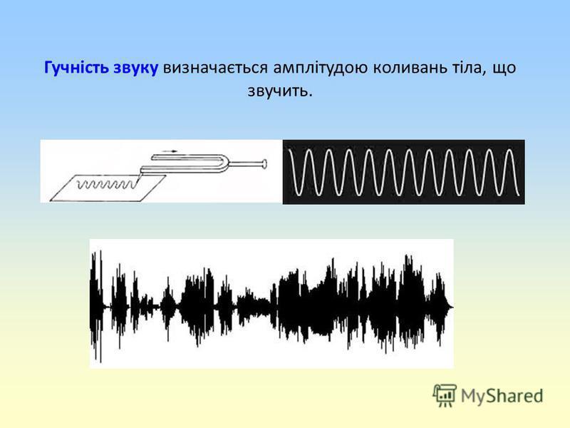 Гучність звуку визначається амплітудою коливань тіла, що звучить.