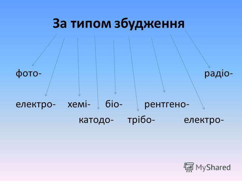 За типом збудження фото- радіо- електро- хемі- біо- рентгено- катодо- трібо- електро-