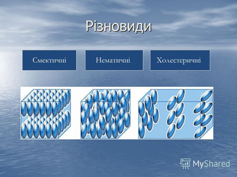 Різновиди НематичніСмектичніХолестеричні